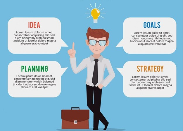 working model of your business